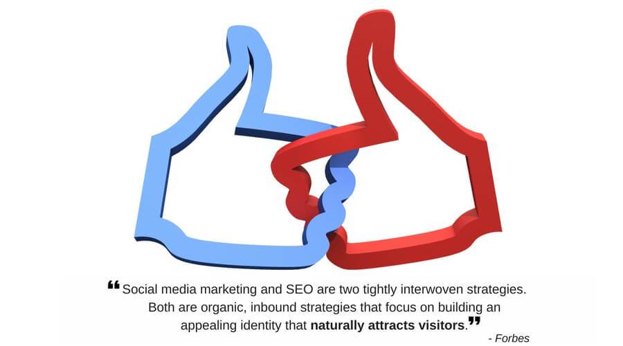 Quote: Social media marketing and SEO are two tightly interwoven strategies.