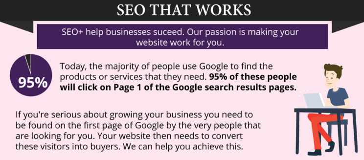 SEO Packages that work