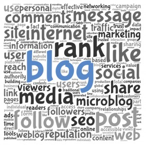 having a blog is good for your business
