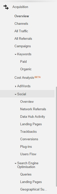 Acquisitions data in Google Analytics