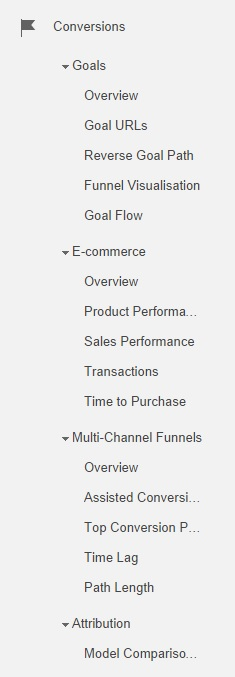 Tracking and measuring conversions in Google Analytics