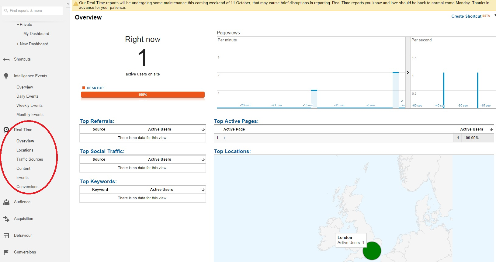 Real-time data in Google Analytics