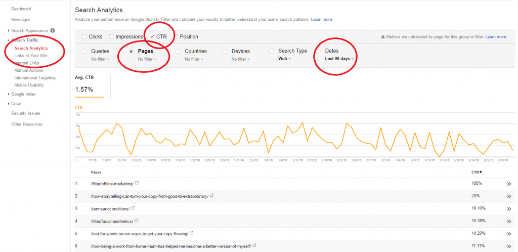 Using Google Search Console to establish a page's CTR