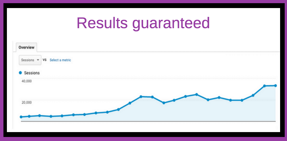 Local SEO results guaranteed if you complete the course