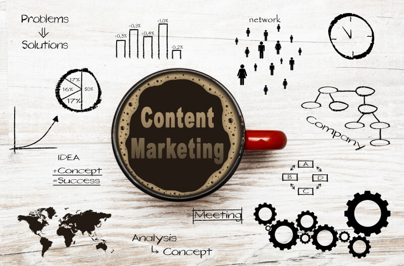 2017 Content Marketing Trends
