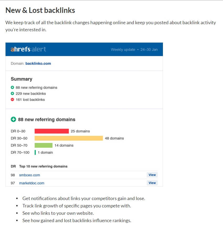 Ahrefs backlinks checker