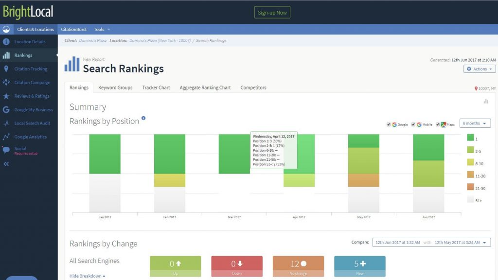 BrghtLocal focuses entirely on local SEO data
