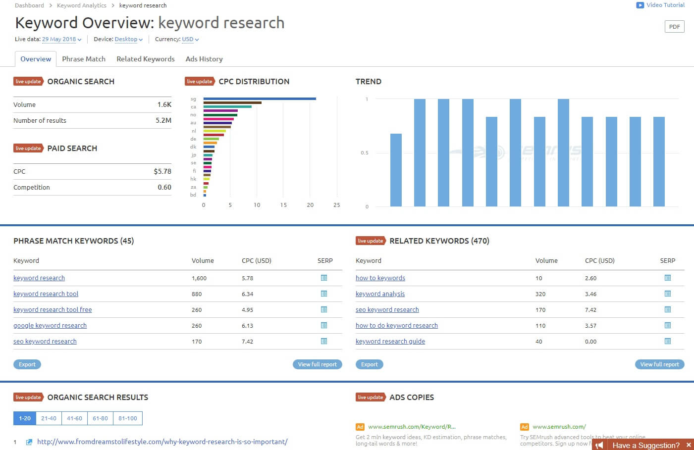 Research potential keywords with SEMrush