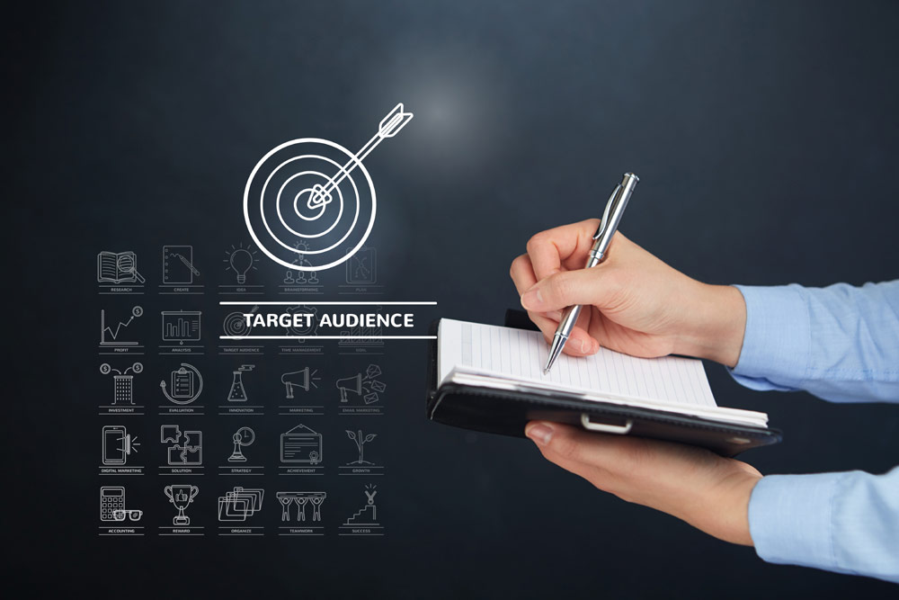 Identify Your Core Audience (aka Target Customers)